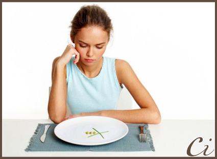 極端な食事制限のコピー